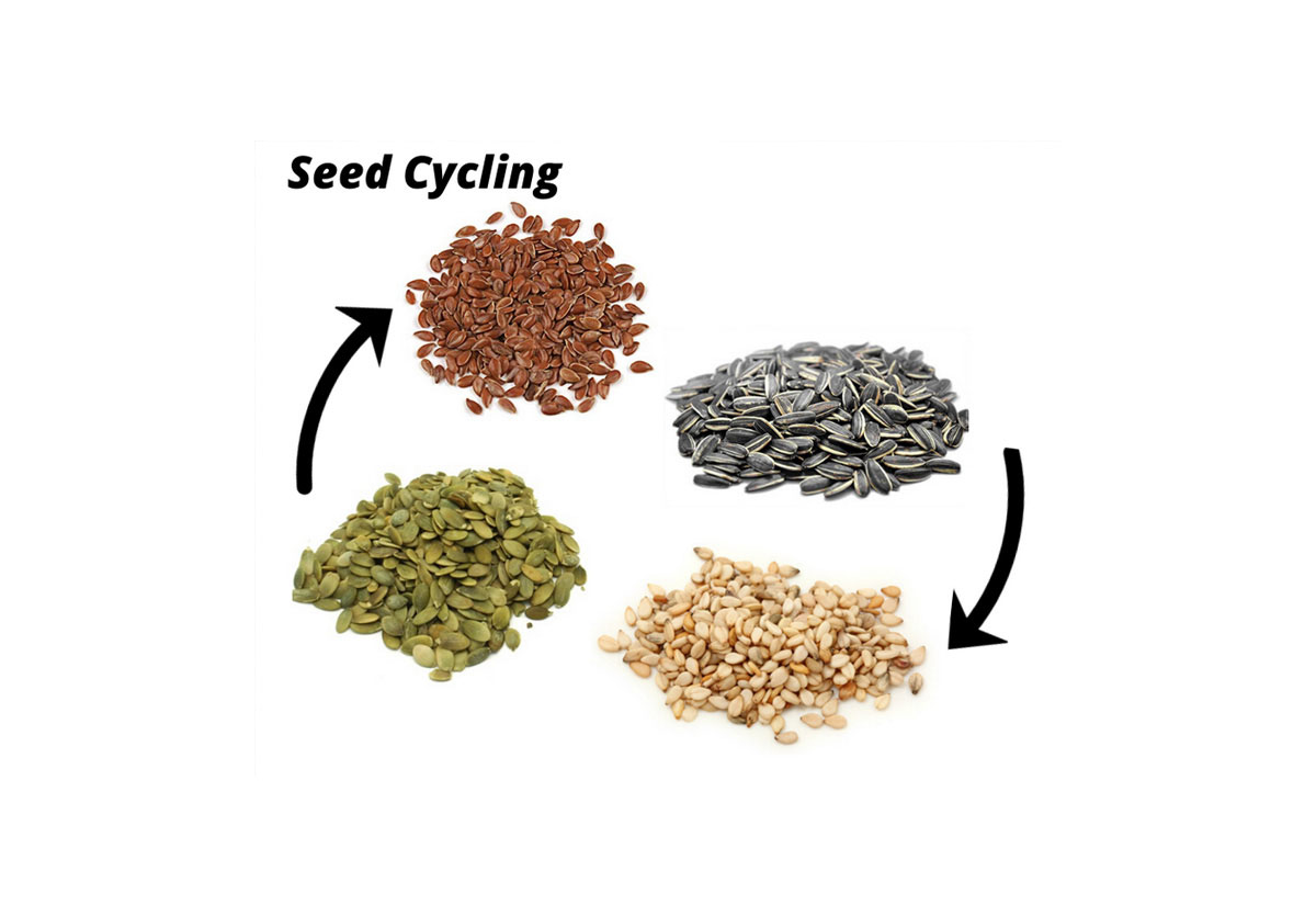 Seed Cycling for Balanced Hormone 1